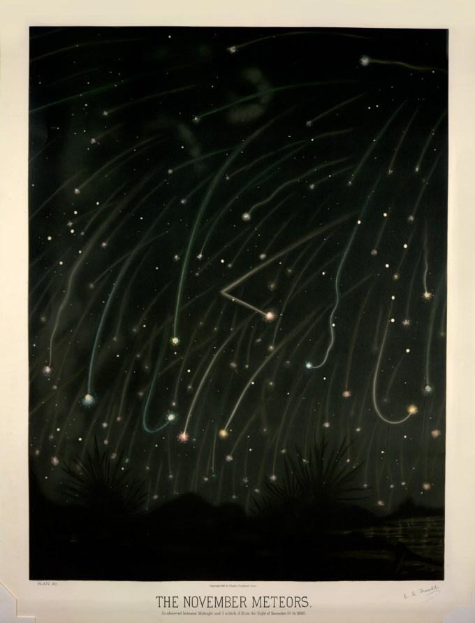 Los meteoros de noviembre, observados entre la medianoche y las 5 a.m. del 13 al 14 de noviembre de 1868