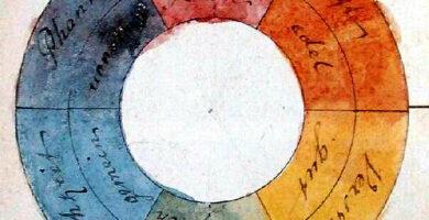 La conciencia del color, de la química a la cultura